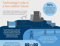 The report combines LR's expert knowledge with third-party insights to inform government debate, policy makers, energy producers, manufacturers and regulators and worldwide. (Graphic: Lloyd's Register)